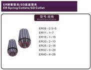 ER弹簧筒夹/SD高速筒夹