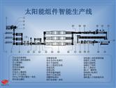 陕西智能光伏组件制造系统|光伏发电板组件封装线厂家