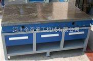 深入分析铆焊平台铸铁T型槽平板信息
