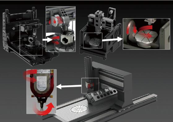 产品库 机床功能部件 机床功能部件 数控系统 gnc60/61/62系列五轴